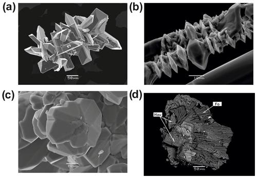 https://www.eur-j-mineral.net/32/101/2020/ejm-32-101-2020-f02