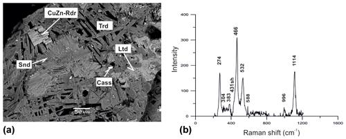 https://www.eur-j-mineral.net/32/101/2020/ejm-32-101-2020-f06