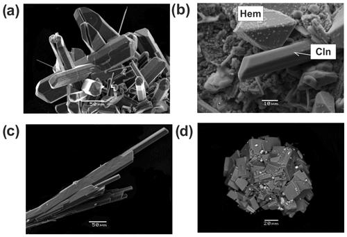 https://www.eur-j-mineral.net/32/101/2020/ejm-32-101-2020-f07