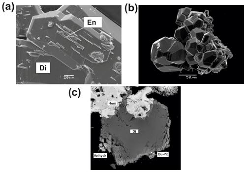 https://www.eur-j-mineral.net/32/101/2020/ejm-32-101-2020-f08