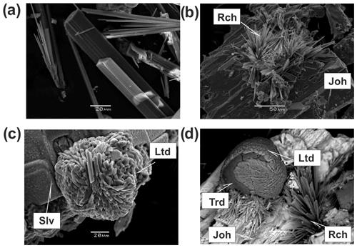 https://www.eur-j-mineral.net/32/101/2020/ejm-32-101-2020-f10