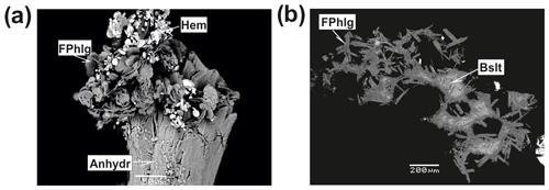 https://www.eur-j-mineral.net/32/101/2020/ejm-32-101-2020-f11