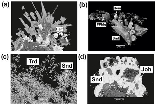 https://www.eur-j-mineral.net/32/121/2020/ejm-32-121-2020-f02