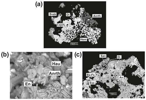 https://www.eur-j-mineral.net/32/121/2020/ejm-32-121-2020-f04