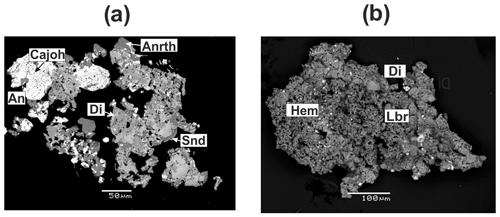 https://www.eur-j-mineral.net/32/121/2020/ejm-32-121-2020-f05