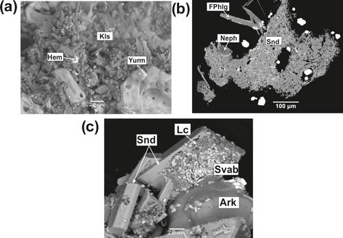 https://www.eur-j-mineral.net/32/121/2020/ejm-32-121-2020-f06