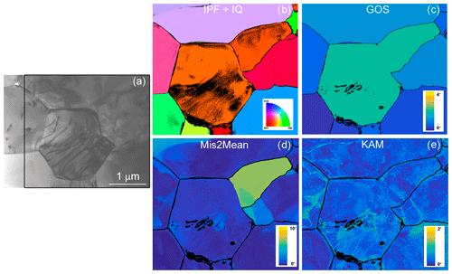 https://www.eur-j-mineral.net/32/13/2020/ejm-32-13-2020-f11