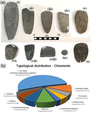 https://www.eur-j-mineral.net/32/147/2020/ejm-32-147-2020-f02