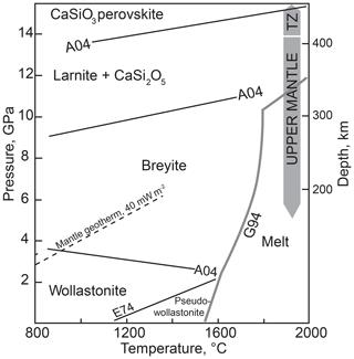 https://www.eur-j-mineral.net/32/171/2020/ejm-32-171-2020-f01