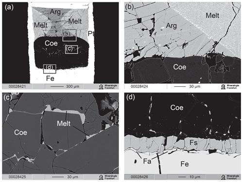 https://www.eur-j-mineral.net/32/171/2020/ejm-32-171-2020-f03