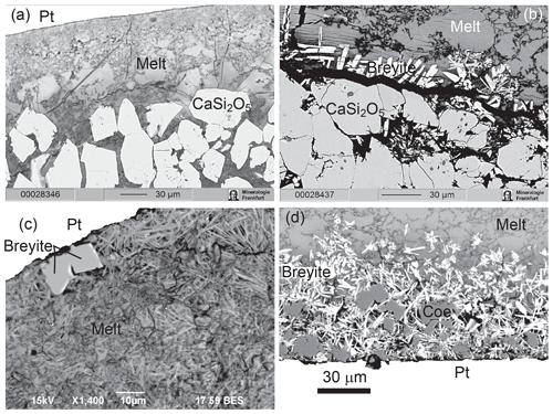 https://www.eur-j-mineral.net/32/171/2020/ejm-32-171-2020-f06