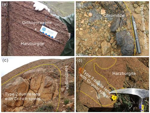 https://www.eur-j-mineral.net/32/187/2020/ejm-32-187-2020-f02