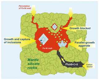 https://www.eur-j-mineral.net/32/41/2020/ejm-32-41-2020-f08